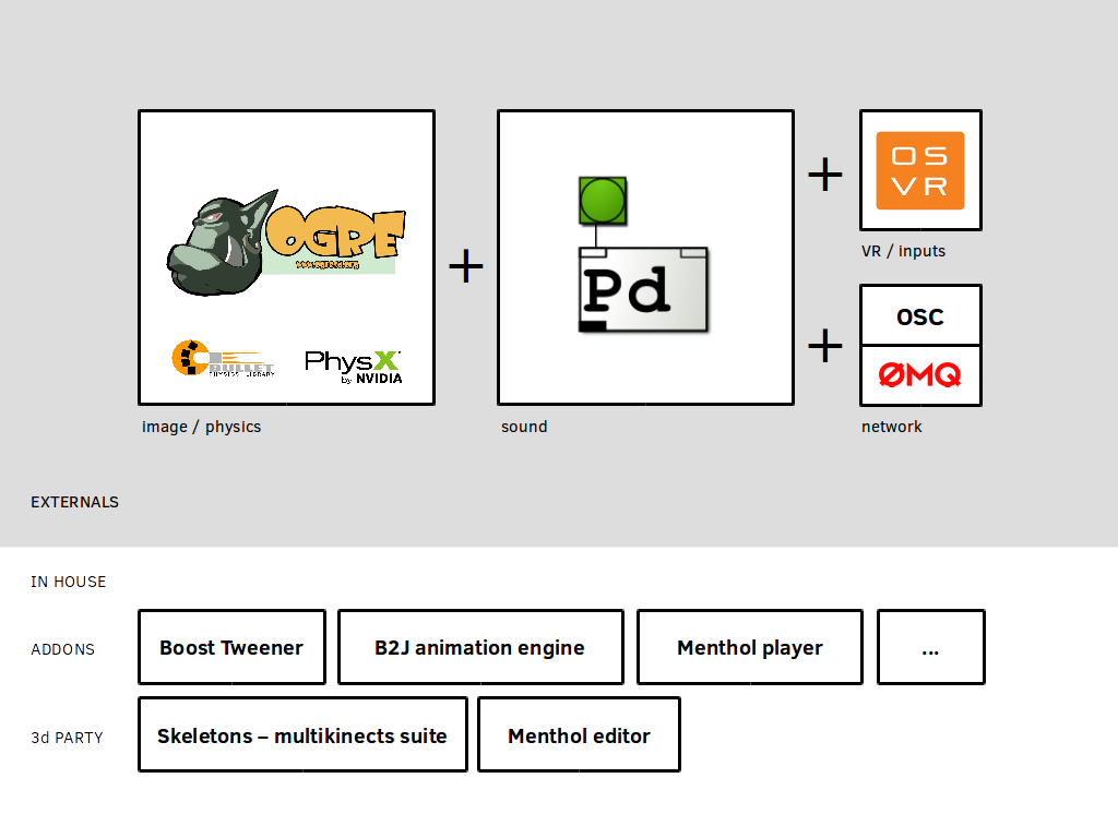 general-kickoff-presentation-engine